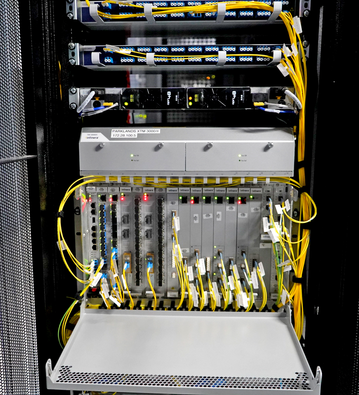 DWDM Projects
