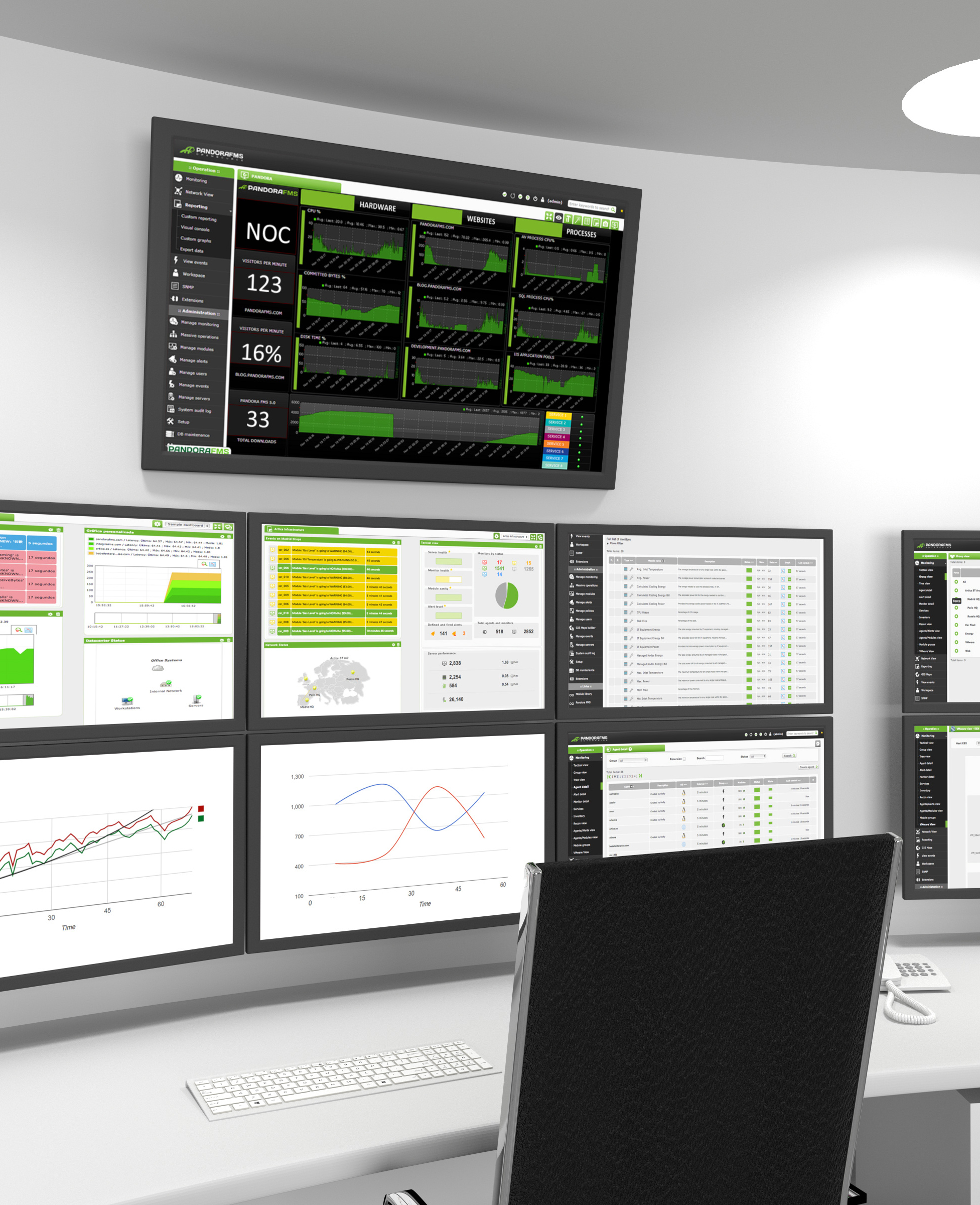 NOC / SOC Close-up - A close-up of a Network or Security Operations Center. A set of monitors shows monitoring statistics.
